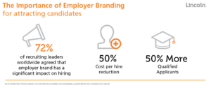 Employer Branding Orla Doyle